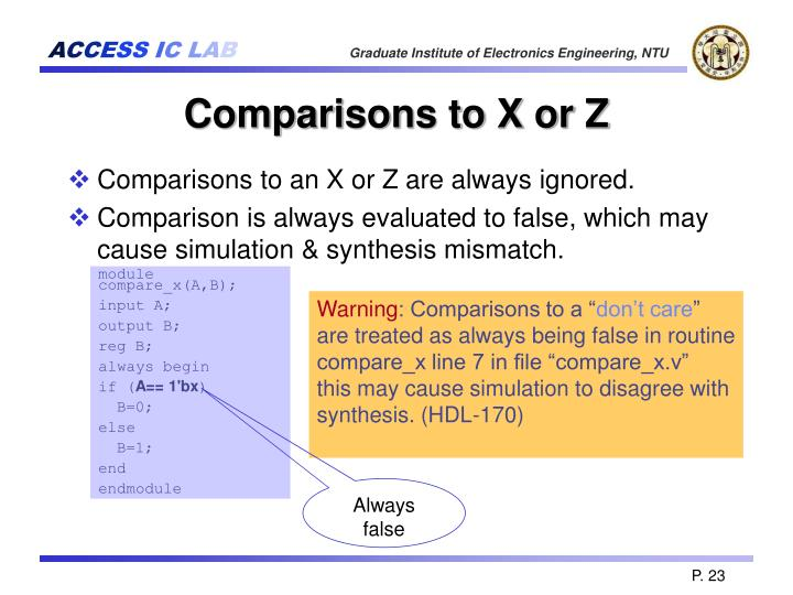 Comparisons to X or Z