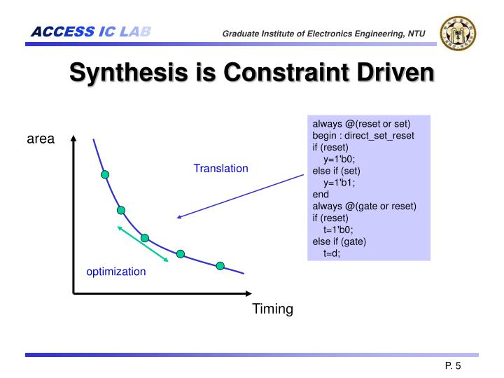 Synthesis is Constraint Driven
