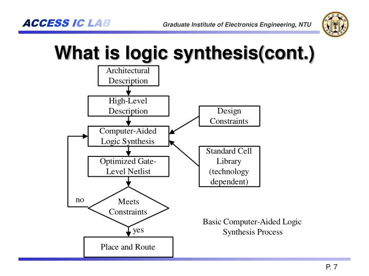 What is logic synthesis(cont.)