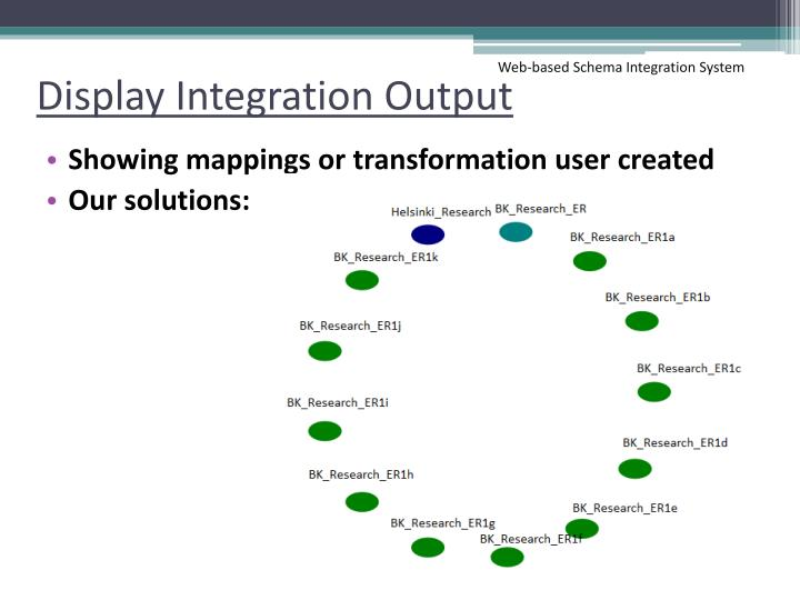 Web-based Schema Integration System