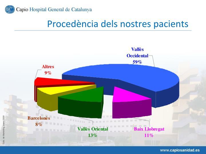 Procedència dels nostres pacients