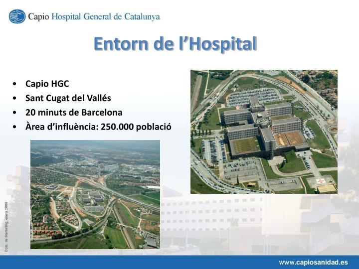 Entorn de l'Hospital