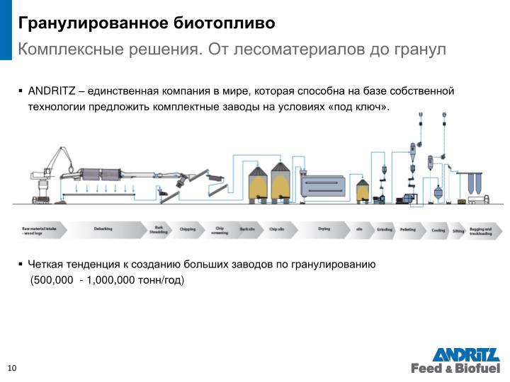 Гранулированное биотопливо