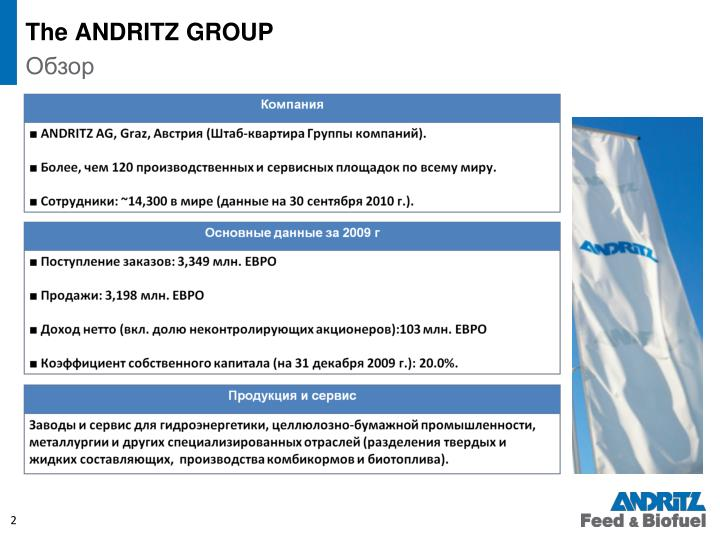 The ANDRITZ GROUP
