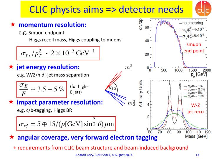 CLIC physics aims => detector needs