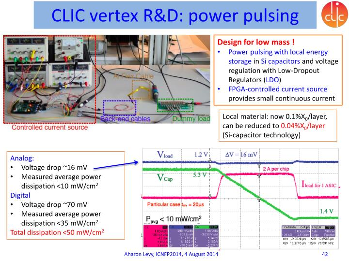 CLIC vertex R&D: power pulsing