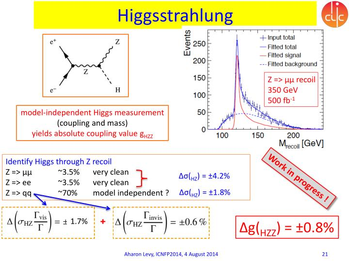 Higgsstrahlung