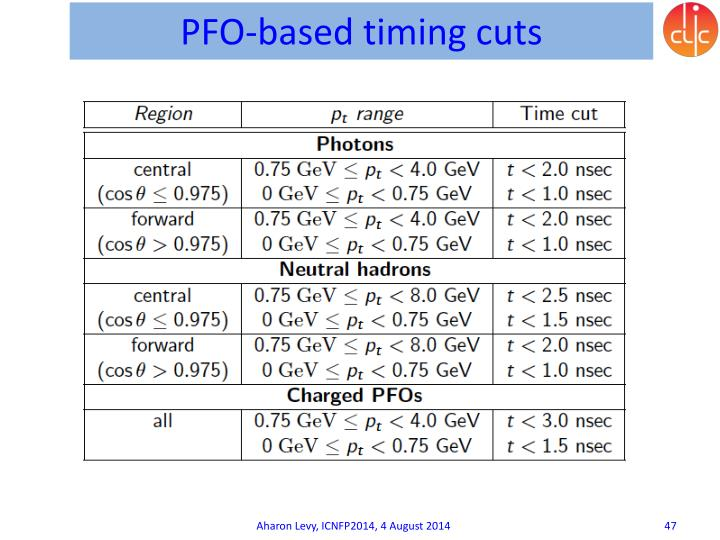 PFO-based timing cuts
