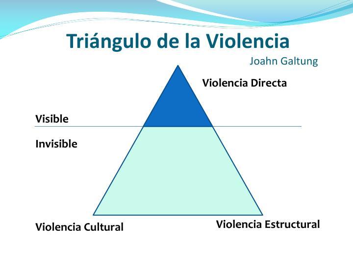 Triángulo de la Violencia