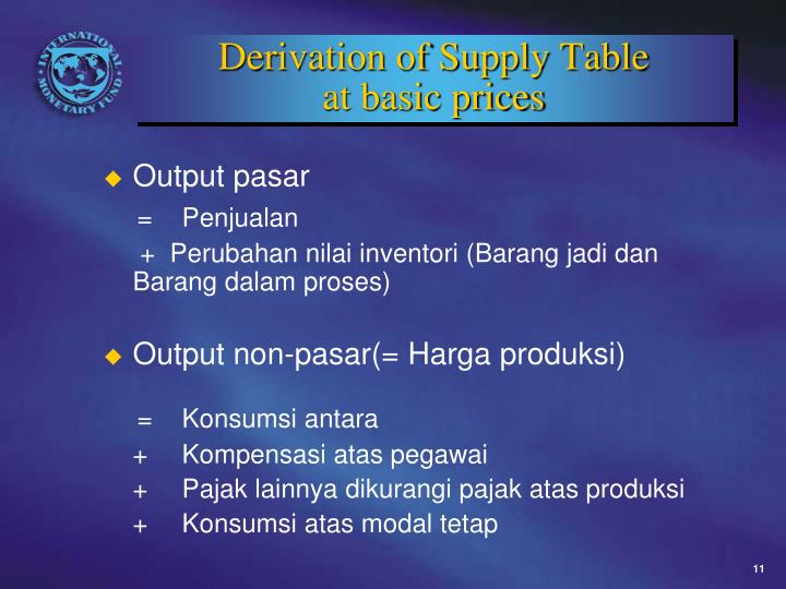 Derivation of Supply Table