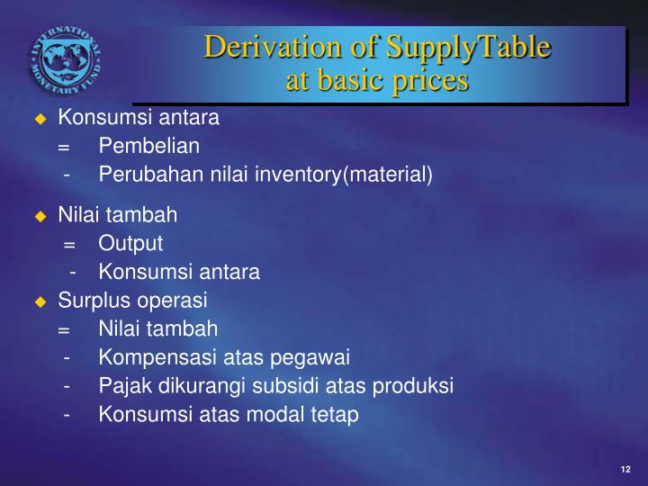 Derivation of SupplyTable