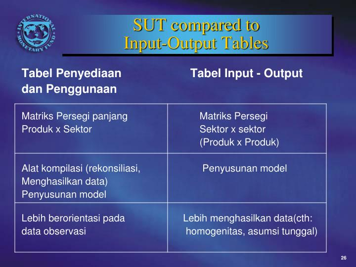 SUT compared to
