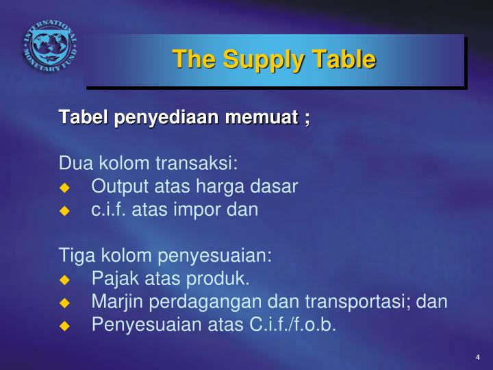 The Supply Table