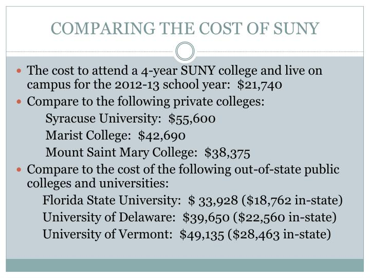 COMPARING THE COST OF SUNY