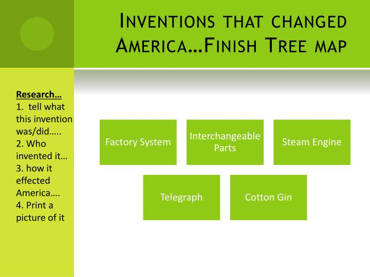 Inventions that changed America…Finish Tree map