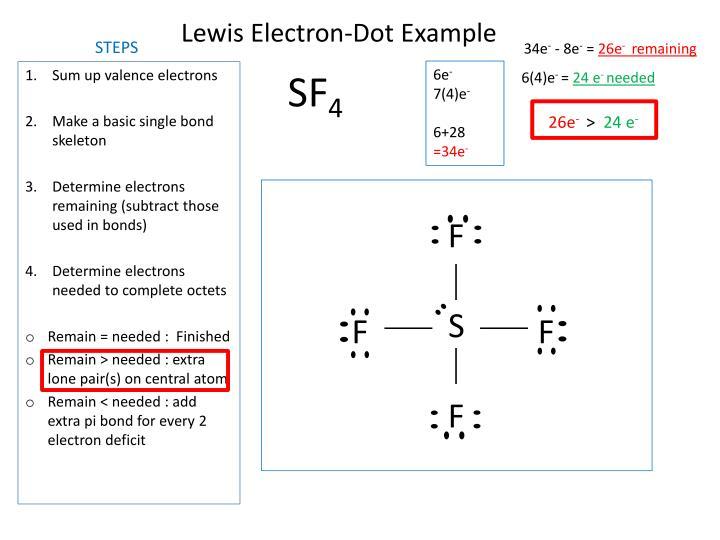 Lewis Electron-Dot Example