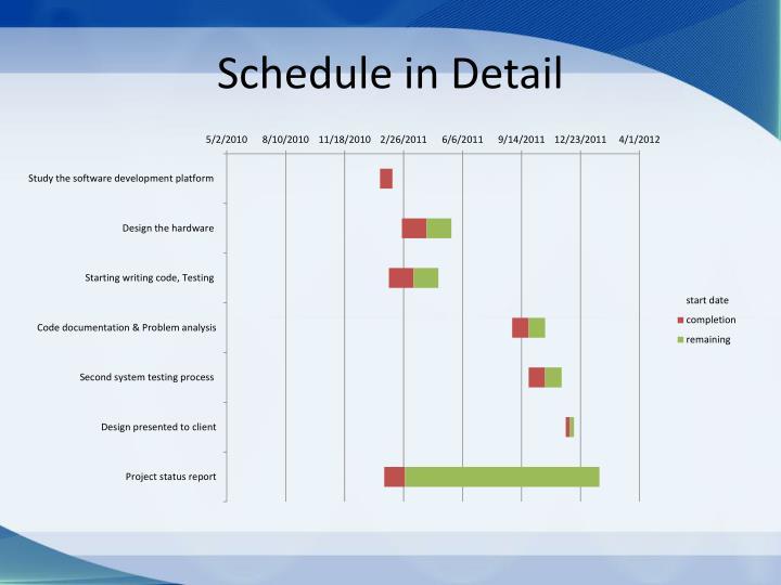 Schedule in Detail