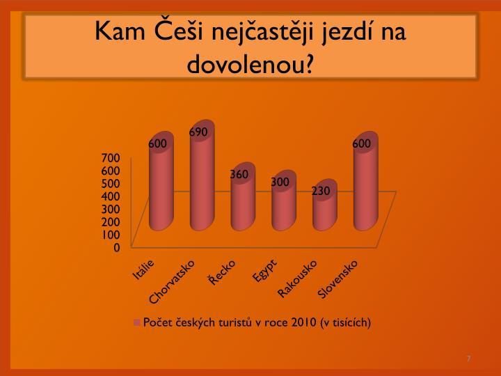 Kam Češi nejčastěji jezdí na dovolenou?