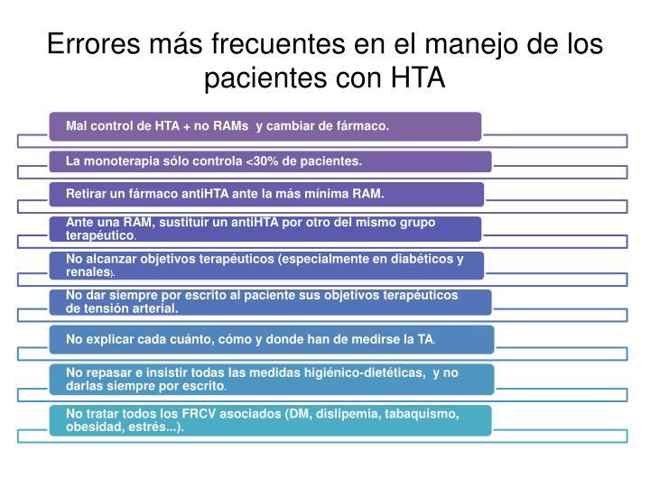 Errores más frecuentes en el manejo de los pacientes con HTA