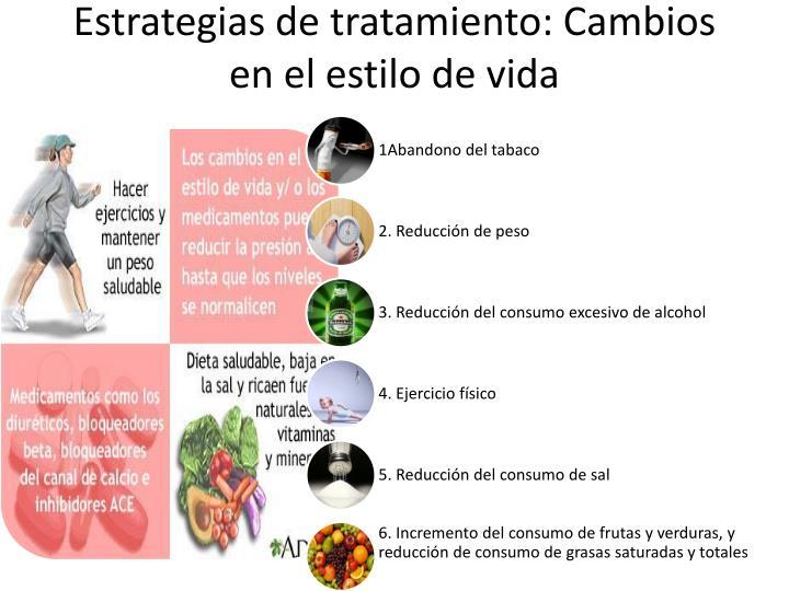 Estrategias de tratamiento: