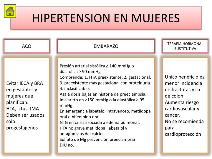 HIPERTENSION EN MUJERES