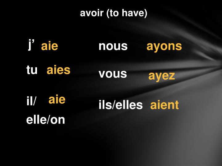 avoir (to have)