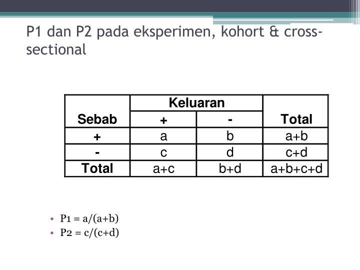 P1 dan P2 pada eksperimen, kohort & cross-sectional