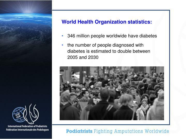World Health Organization statistics: