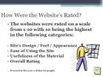 how were the website s rated