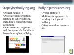 stopcyberbullying org bullyingresources org