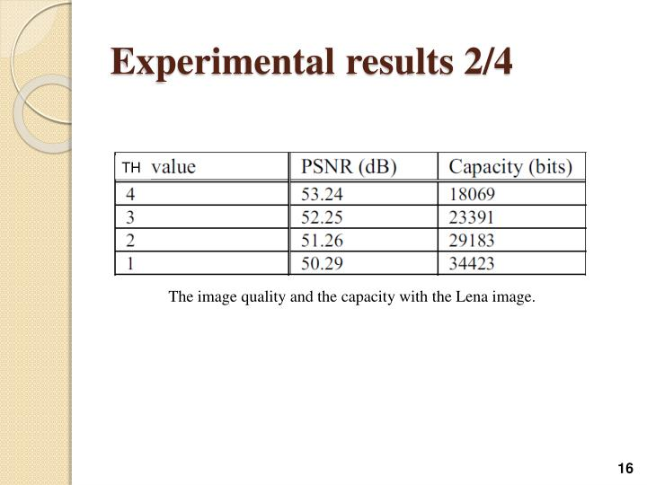 Experimental results 2/4