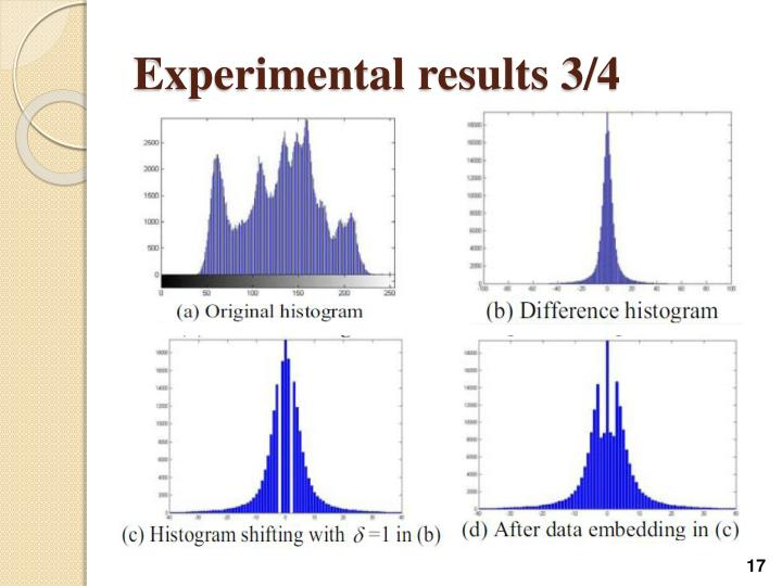 Experimental results 3/4