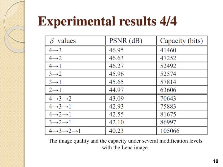 Experimental results 4/4