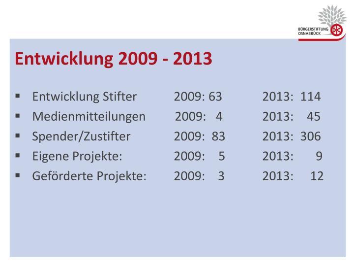 Entwicklung 2009 - 2013