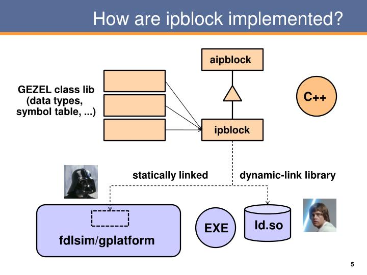 How are ipblock implemented?