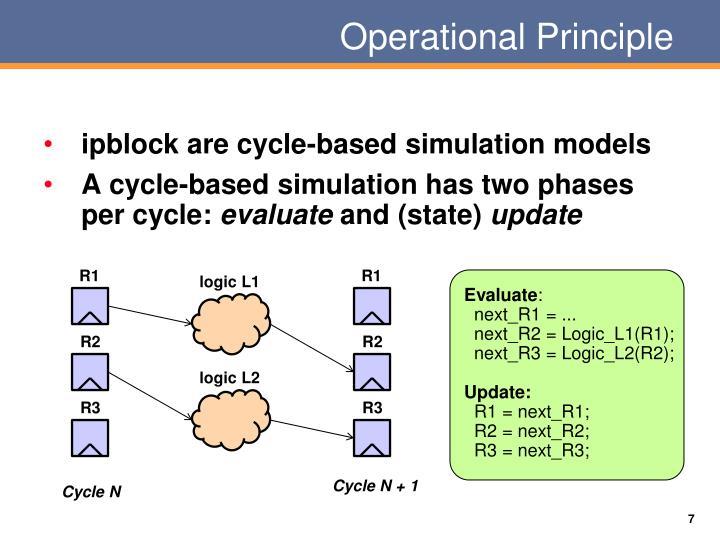 Operational Principle