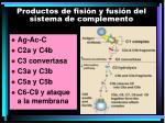 productos de fisi n y fusi n del sistema de complemento