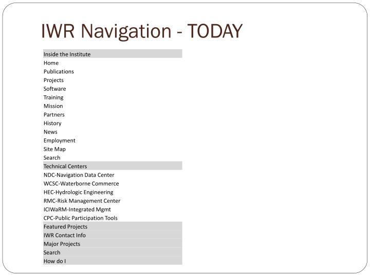 IWR Navigation - TODAY