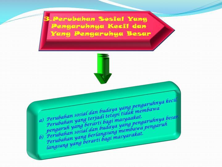 PPT - PERUBAHAN SOSIAL DAN BUDAYA PowerPoint Presentation ...