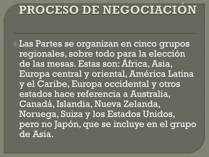 PROCESO DE NEGOCIACIÓN