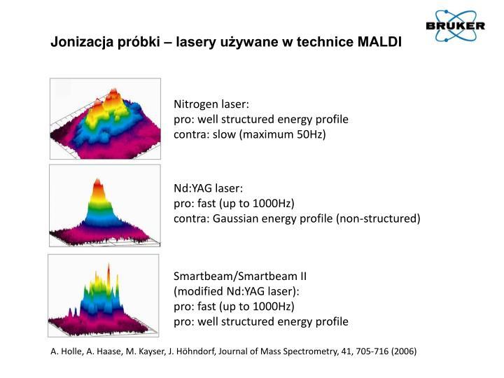 Jonizacja próbki – lasery używane w technice MALDI