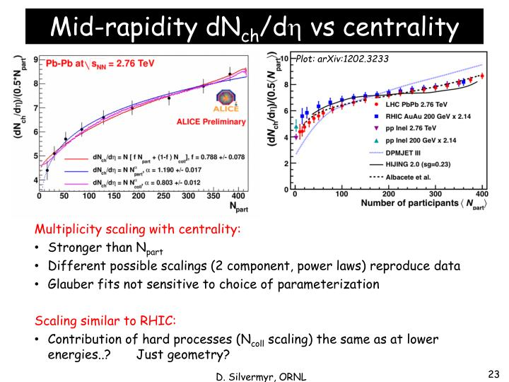 Mid-rapidity dN