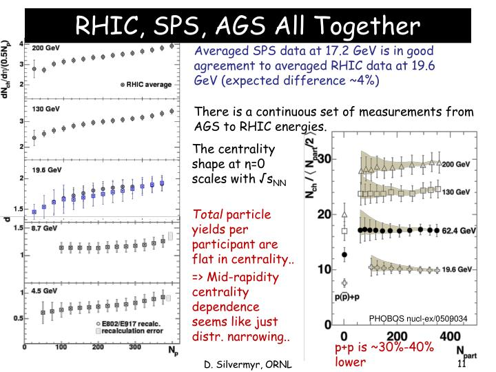 RHIC, SPS, AGS All Together