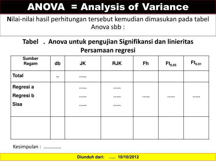 ANOVA  = Analysis of Variance