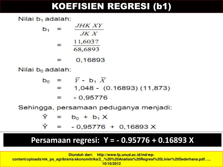 KOEFISIEN REGRESI (b1)