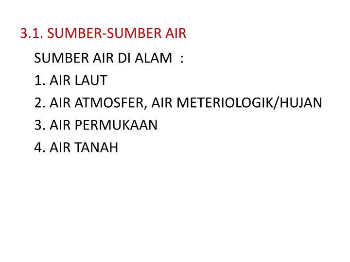 3.1. SUMBER-SUMBER AIR