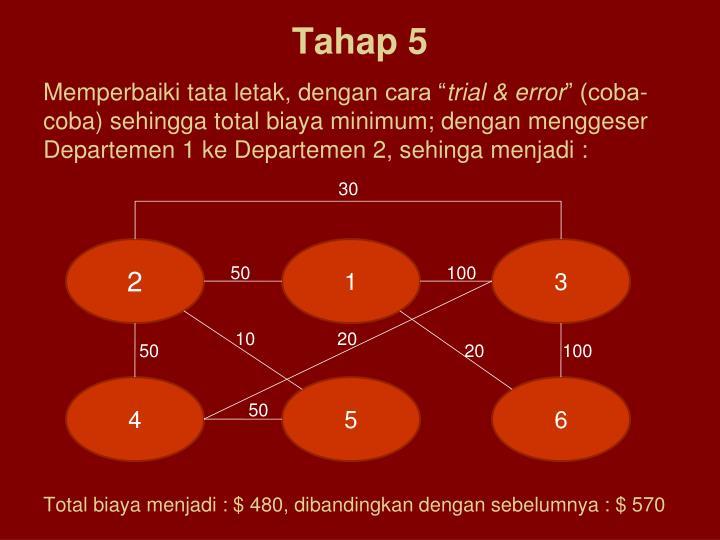 Tahap 5