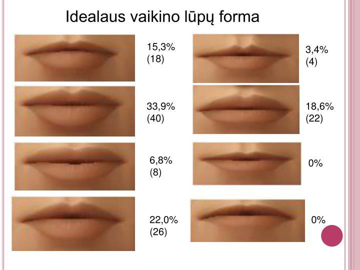 Idealaus vaikino lūpų forma