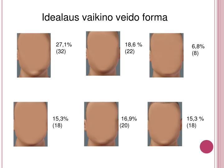 Idealaus vaikino veido forma