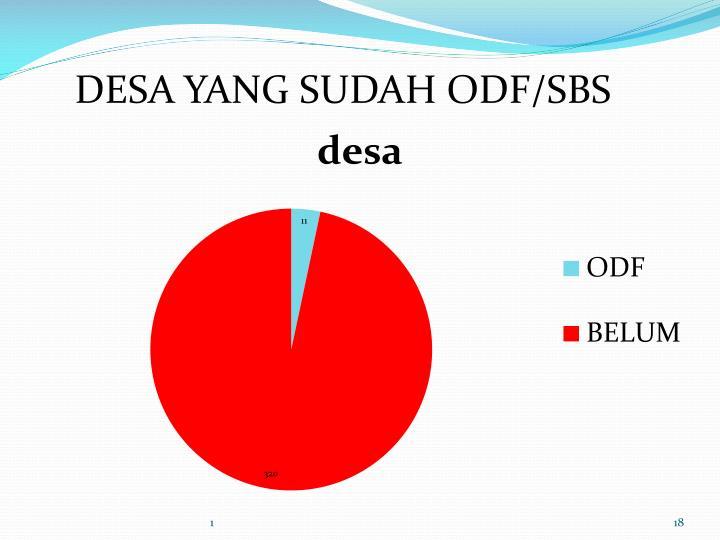 DESA YANG SUDAH ODF/SBS
